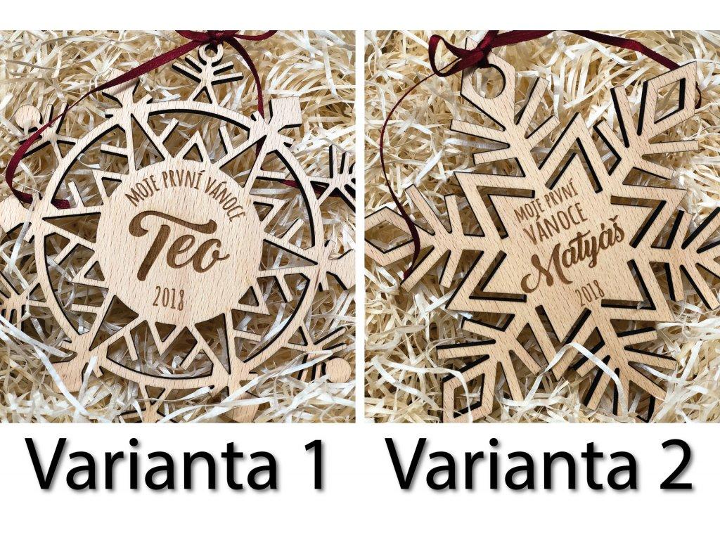 Rozdělení variant